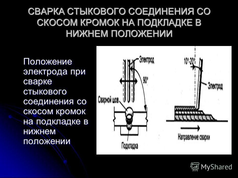 СВАРКА СТЫКОВОГО СОЕДИНЕНИЯ СО СКОСОМ КРОМОК НА ПОДКЛАДКЕ В НИЖНЕМ ПОЛОЖЕНИИ Положение электрода при сварке стыкового соединения со скосом кромок на подкладке в нижнем положении