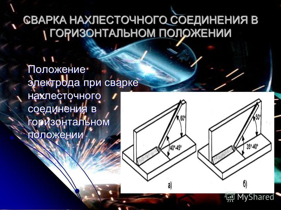 СВАРКА НАХЛЕСТОЧНОГО СОЕДИНЕНИЯ В ГОРИЗОНТАЛЬНОМ ПОЛОЖЕНИИ Положение электрода при сварке нахлесточного соединения в горизонтальном положении