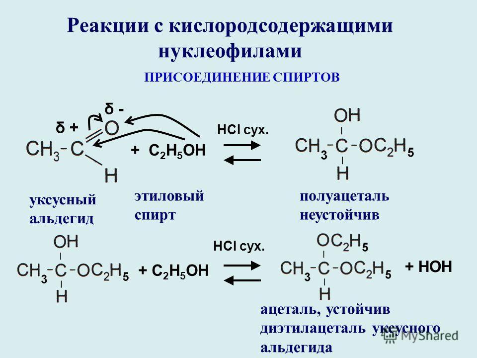Реакции с кислородсодержащими нуклеофилами δ +δ + δ -δ - + С 2 Н 5 ОН НСI сух. ПРИСОЕДИНЕНИЕ СПИРТОВ уксусный альдегид этиловый спирт полуацеталь неустойчив + С 2 Н 5 ОН НСI сух. + НОН ацеталь, устойчив диэтилацеталь уксусного альдегида
