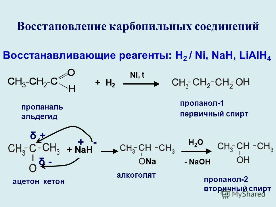 Восстановление карбонильных соединений Восстанавливающие реагенты: Н 2 / Ni, NaH, LiAlH 4 пропаналь альдегид + Н 2 Ni, t пропанол-1 первичный спирт ацетон кетон + NaH + - δ +δ + δ -δ - алкоголят Н2ОН2О - NaОH пропанол-2 вторичный спирт