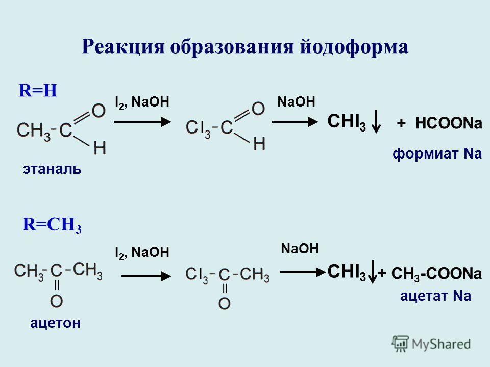 Реакция образования йодоформа R=H этаналь I 2, NaOHNaOH CHI 3 + HCOONa формиат Na R=CH 3 ацетон I 2, NaOH NaOH CHI 3 + CH 3 -COONa ацетат Na