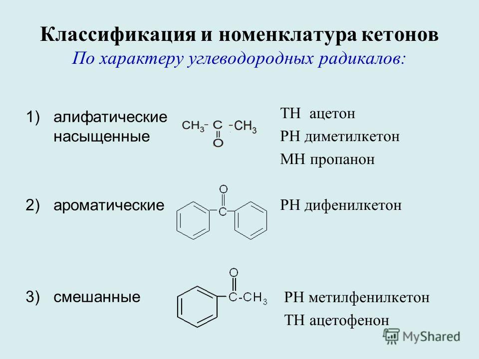 Классификация и номенклатура кетонов По характеру углеводородных радикалов: 1)алифатические насыщенные 2)ароматические 3)смешанные ТН ацетон РН диметилкетон МН пропанон РН дифенилкетон РН метилфенилкетон ТН ацетофенон