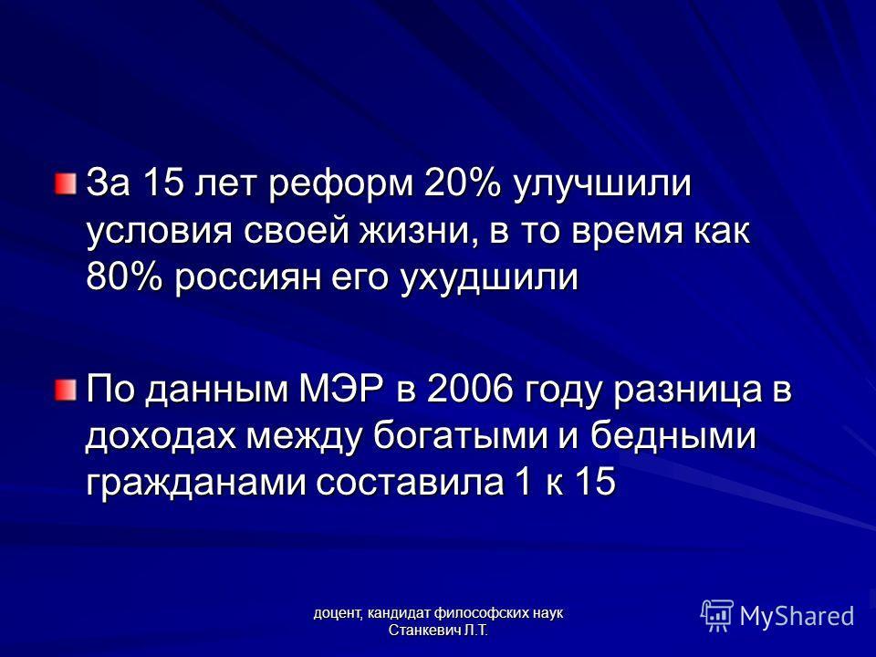 доцент, кандидат философских наук Станкевич Л.Т. За 15 лет реформ 20% улучшили условия своей жизни, в то время как 80% россиян его ухудшили По данным МЭР в 2006 году разница в доходах между богатыми и бедными гражданами составила 1 к 15
