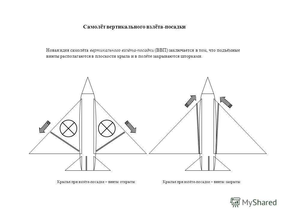 Самолёт вертикального взлёта-посадки Новая идея самолёта вертикального взлёта-посадки (ВВП) заключается в том, что подъёмные винты располагаются в плоскости крыла и в полёте закрываются шторками. Крылья при взлёте-посадке – винты открытыКрылья при вз