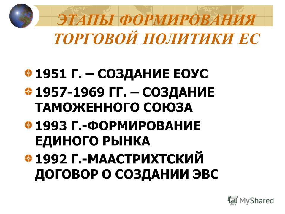 ЭТАПЫ ФОРМИРОВАНИЯ ТОРГОВОЙ ПОЛИТИКИ ЕС 1951 Г. – СОЗДАНИЕ ЕОУС 1957-1969 ГГ. – СОЗДАНИЕ ТАМОЖЕННОГО СОЮЗА 1993 Г.-ФОРМИРОВАНИЕ ЕДИНОГО РЫНКА 1992 Г.-МААСТРИХТСКИЙ ДОГОВОР О СОЗДАНИИ ЭВС