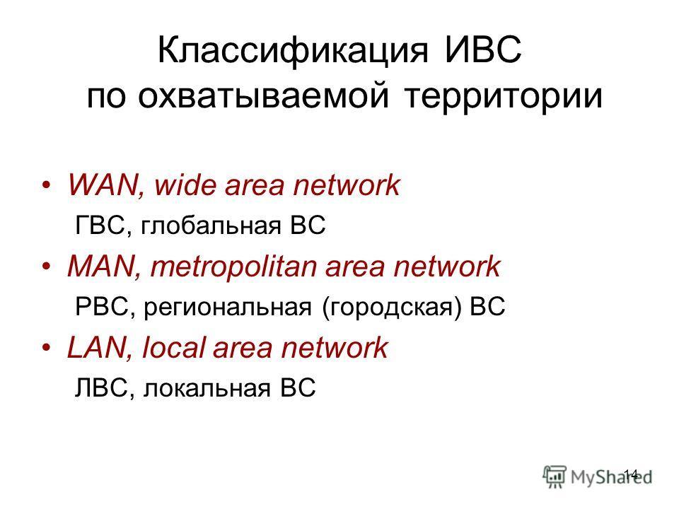 14 Классификация ИВС по охватываемой территории WAN, wide area network ГВС, глобальная ВС MAN, metropolitan area network РВС, региональная (городская) ВС LAN, local area network ЛВС, локальная ВС