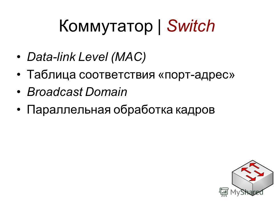 24 Коммутатор | Switch Data-link Level (MAC) Таблица соответствия «порт-адрес» Broadcast Domain Параллельная обработка кадров