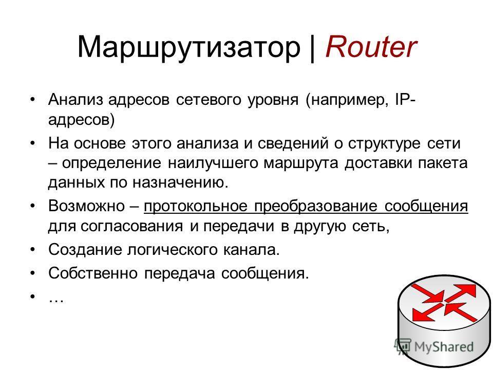 26 Маршрутизатор | Router Анализ адресов сетевого уровня (например, IP- адресов) На основе этого анализа и сведений о структуре сети – определение наилучшего маршрута доставки пакета данных по назначению. Возможно – протокольное преобразование сообще