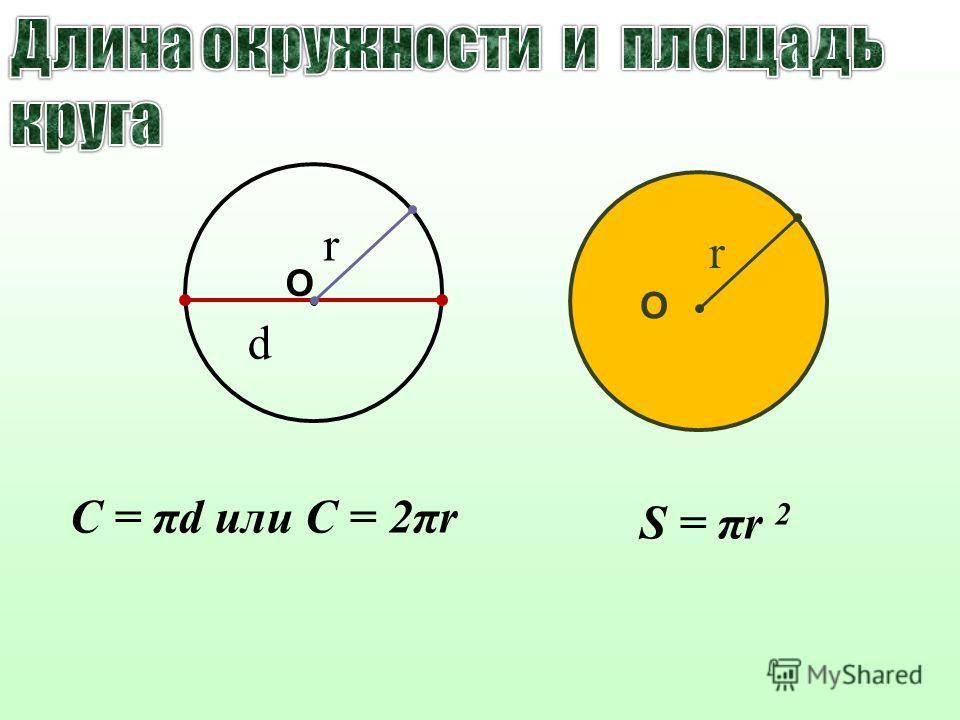 r d О r О С = πd или С = 2πr S = πr 2
