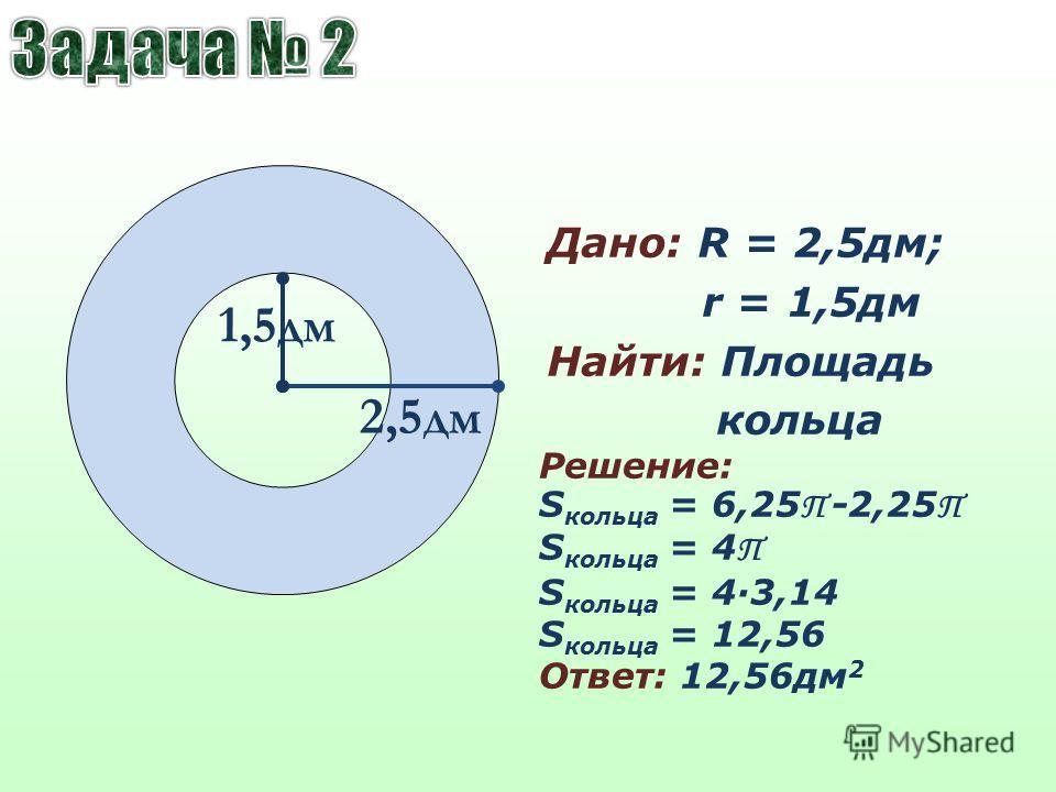 Дано: R = 2,5дм; r = 1,5дм Найти: Площадь кольца Решение: S кольца = 6,25 П -2,25 П S кольца = 4 П S кольца = 43,14 S кольца = 12,56 Ответ: 12,56дм 2 2,5дм 1,5дм