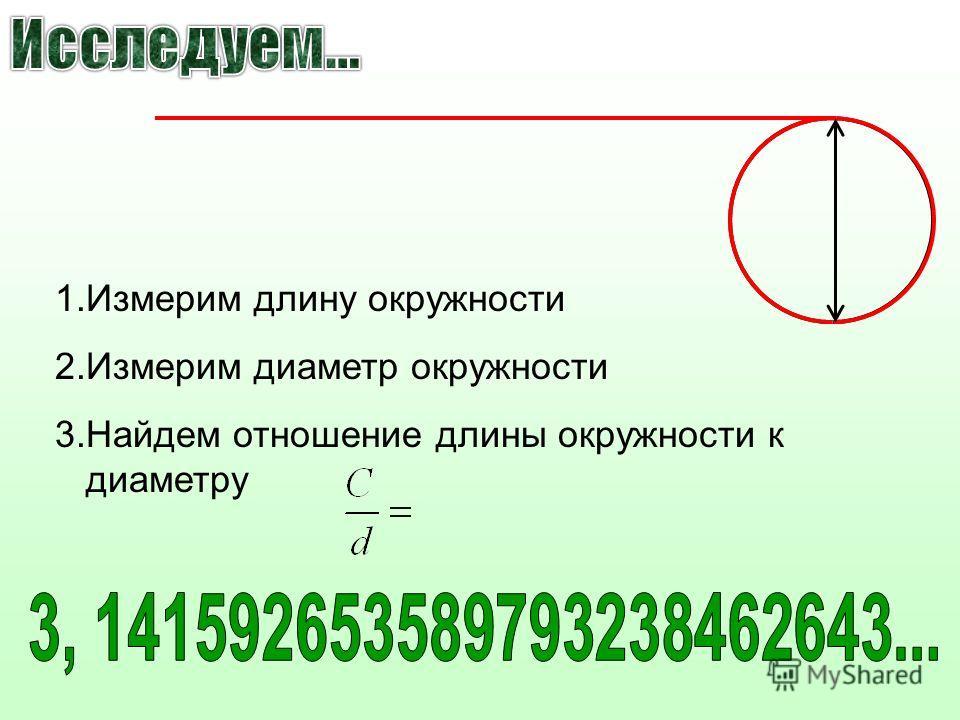 1.Измерим длину окружности 2.Измерим диаметр окружности 3.Найдем отношение длины окружности к диаметру