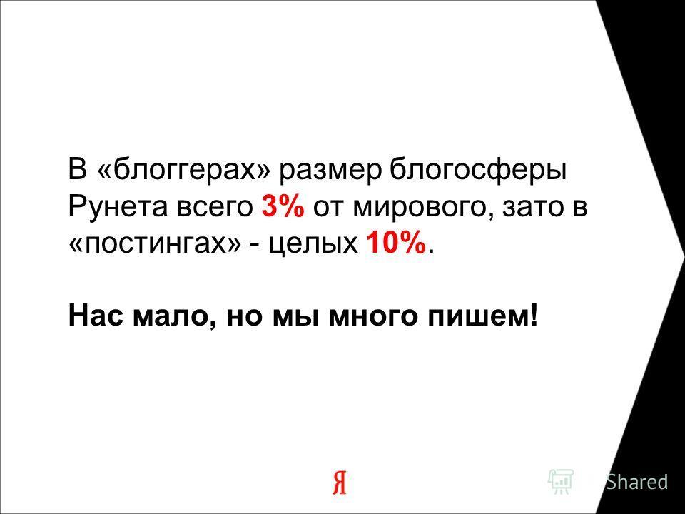 В «блоггерах» размер блогосферы Рунета всего 3% от мирового, зато в «постингах» - целых 10%. Нас мало, но мы много пишем!