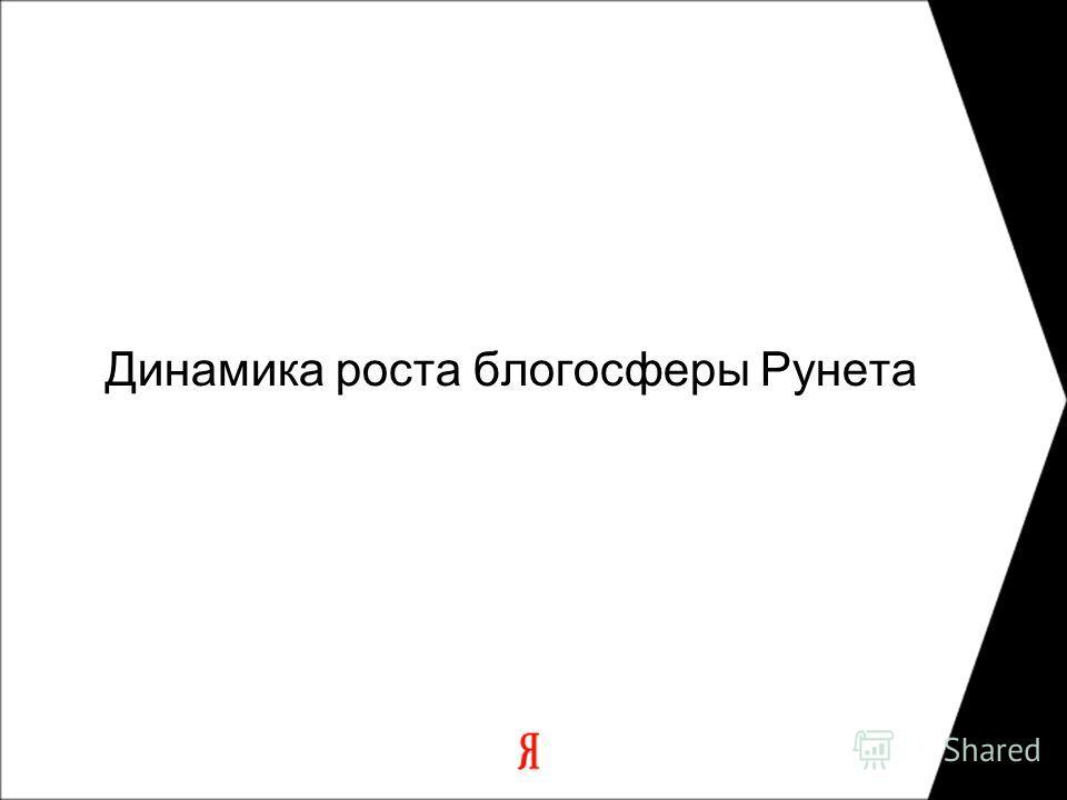 Динамика роста блогосферы Рунета