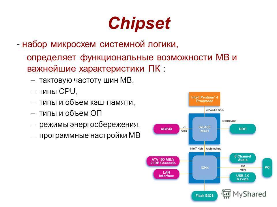 Chipset - набор микросхем системной логики, определяет функциональные возможности MB и важнейшие характеристики ПК : –тактовую частоту шин MB, –типы CPU, –типы и объём кэш-памяти, –типы и объём ОП –режимы энергосбережения, –программные настройки MB.