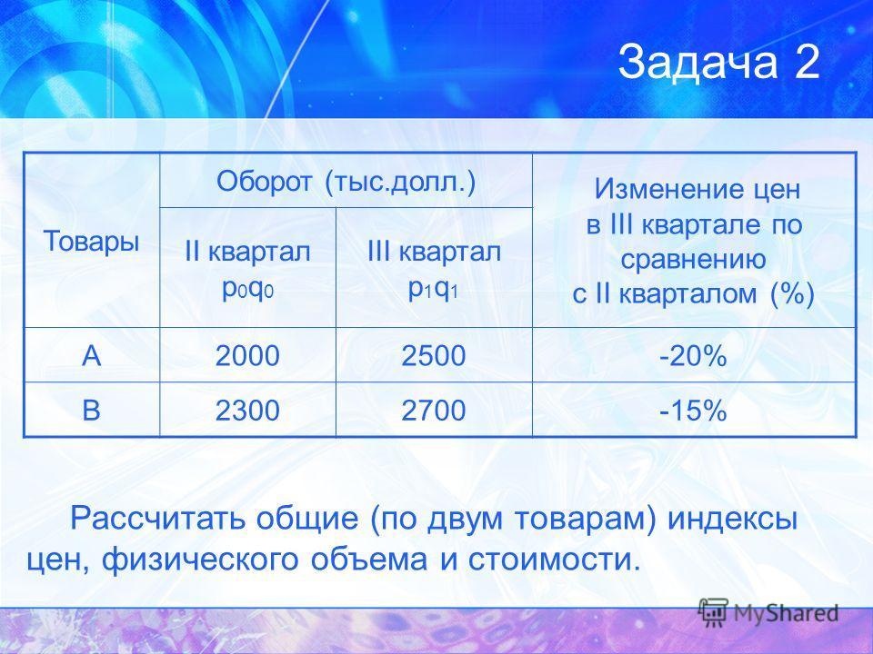 Задача 2 Товары Оборот (тыс.долл.) Изменение цен в III квартале по сравнению с II кварталом (%) II квартал p 0 q 0 III квартал p 1 q 1 A20002500-20% B23002700-15% Рассчитать общие (по двум товарам) индексы цен, физического объема и стоимости.