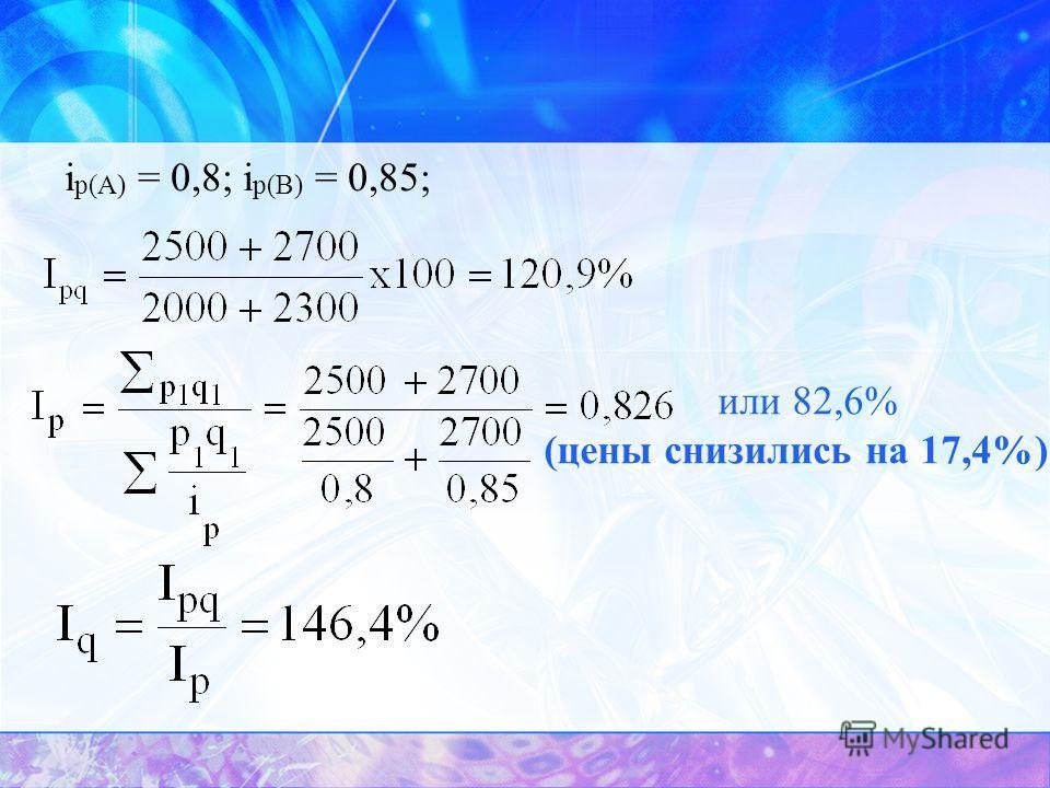 i p(A) = 0,8; i p(B) = 0,85; или 82,6% (цены снизились на 17,4%)