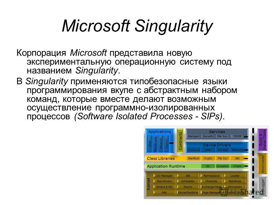 Microsoft Singularity Корпорация Microsoft представила новую экспериментальную операционную систему под названием Singularity. В Singularity применяются типобезопасные языки программирования вкупе с абстрактным набором команд, которые вместе делают в
