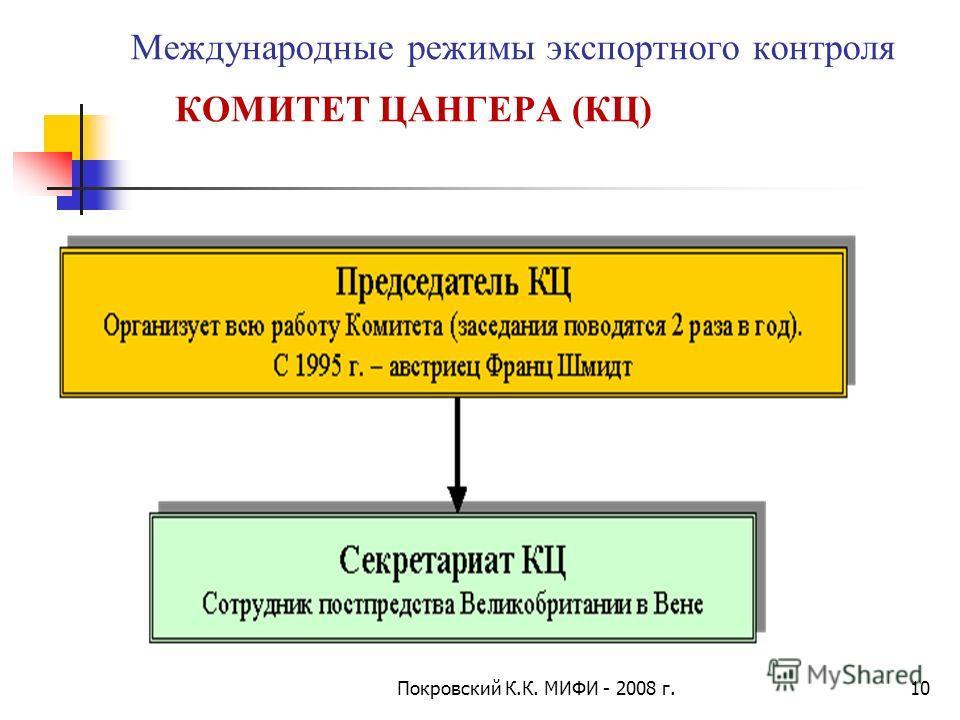 Покровский К.К. МИФИ - 2008 г.10 Международные режимы экспортного контроля КОМИТЕТ ЦАНГЕРА (КЦ)