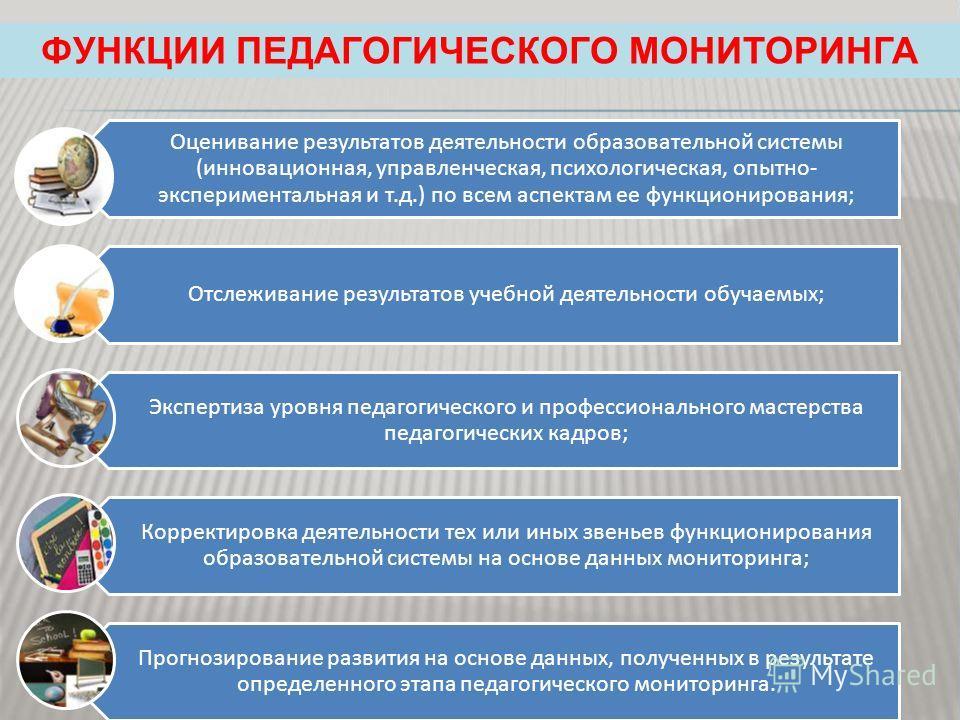 Оценивание результатов деятельности образовательной системы (инновационная, управленческая, психологическая, опытно- экспериментальная и т.д.) по всем аспектам ее функционирования; Отслеживание результатов учебной деятельности обучаемых; Экспертиза у