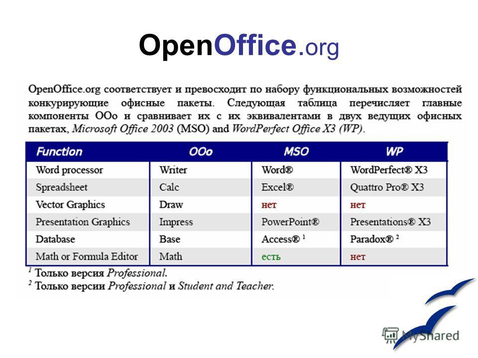 OpenOffice. org