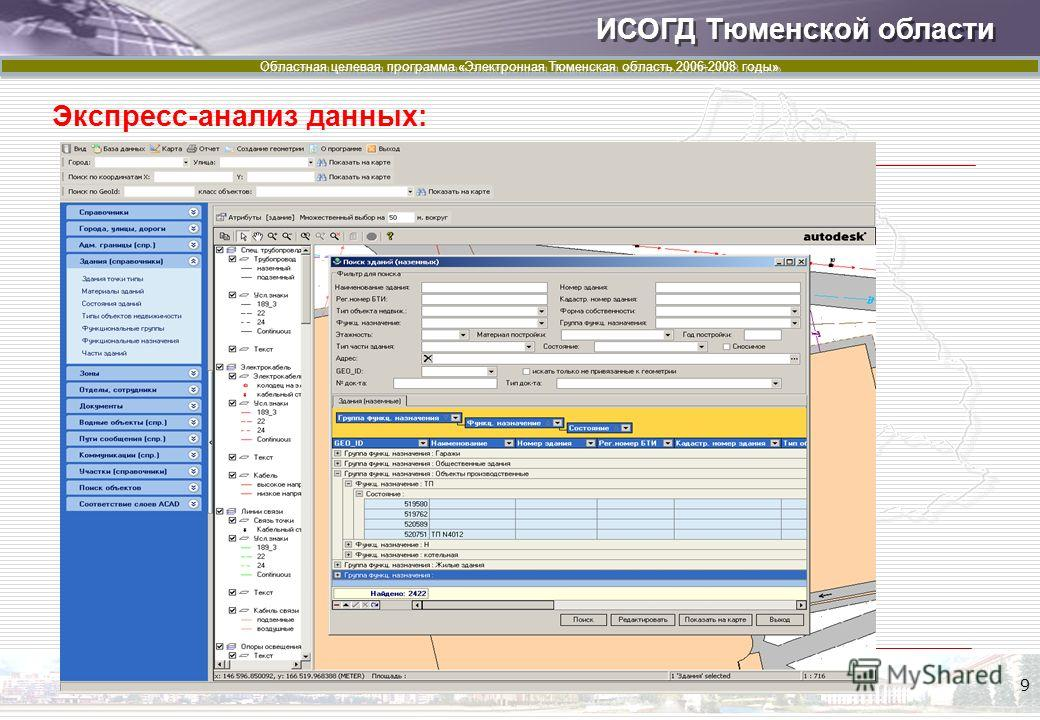ИСОГД Тюменской области Областная целевая программа «Электронная Тюменская область 2006-2008 годы» 9 Экспресс-анализ данных: 9