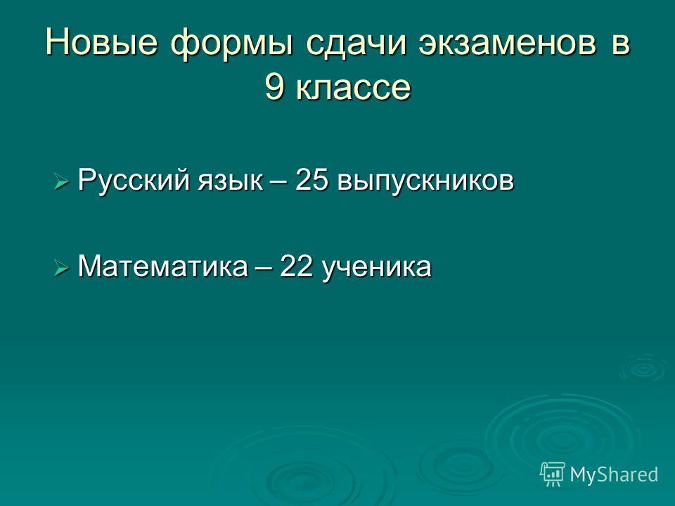 Новые формы сдачи экзаменов в 9 классе Русский язык – 25 выпускников Русский язык – 25 выпускников Математика – 22 ученика Математика – 22 ученика
