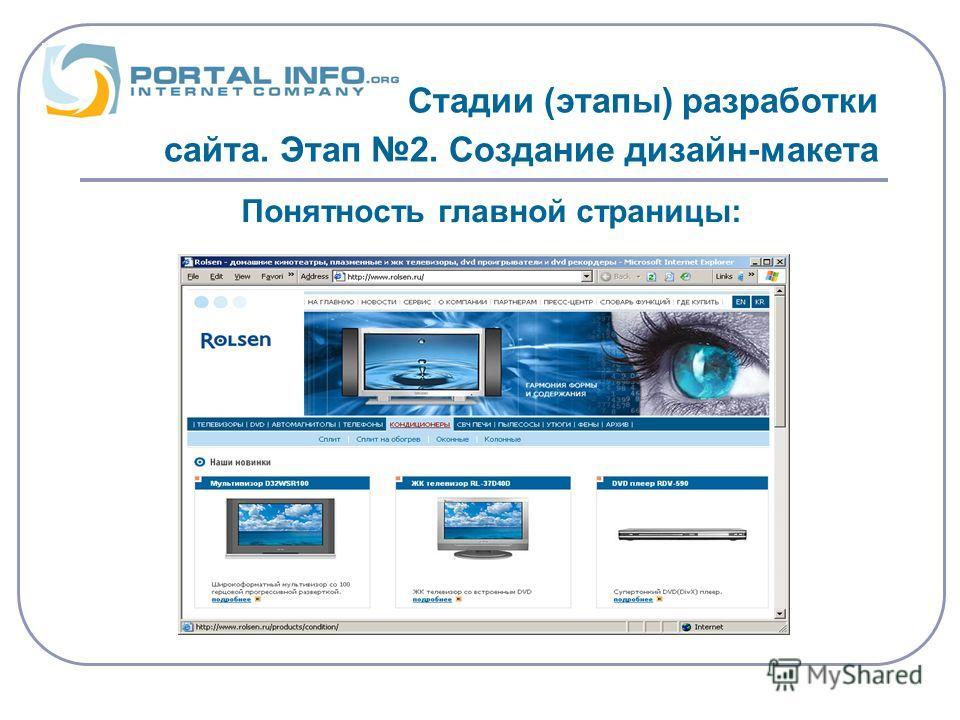 Стадии (этапы) разработки сайта. Этап 2. Создание дизайн-макета Понятность главной страницы: