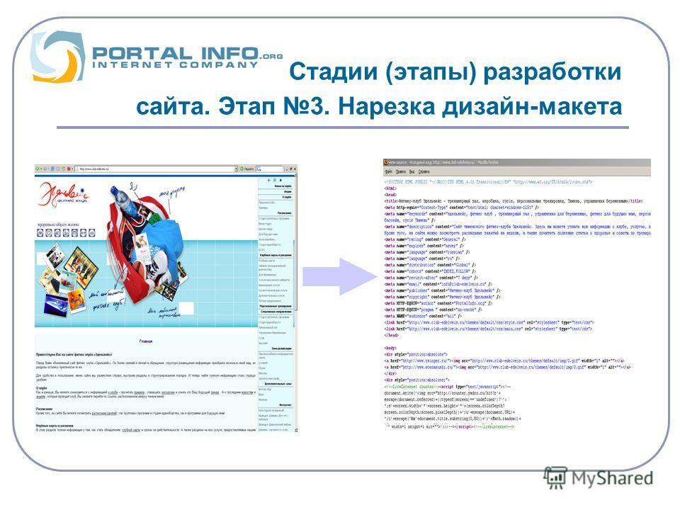 Стадии (этапы) разработки сайта. Этап 3. Нарезка дизайн-макета