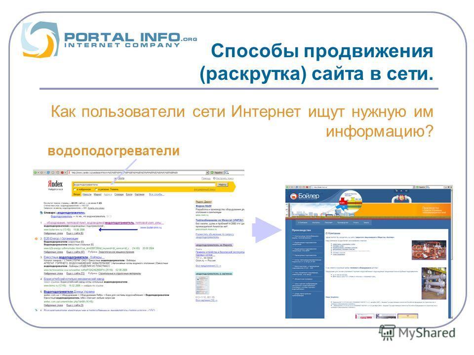 Способы продвижения (раскрутка) сайта в сети. Как пользователи сети Интернет ищут нужную им информацию? водоподогреватели