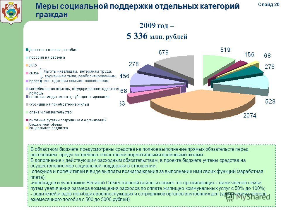 Меры социальной поддержки отдельных категорий граждан 2009 год – 5 336 млн. рублей В областном бюджете предусмотрены средства на полное выполнение прямых обязательств перед населением, предусмотренных областными нормативными правовыми актами. В допол