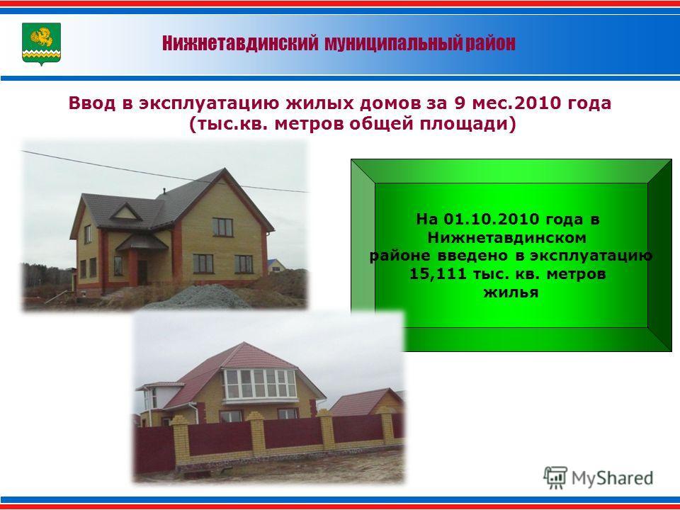Ввод в эксплуатацию жилых домов за 9 мес.2010 года (тыс.кв. метров общей площади) Нижнетавдинский муниципальный район На 01.10.2010 года в Нижнетавдинском районе введено в эксплуатацию 15,111 тыс. кв. метров жилья