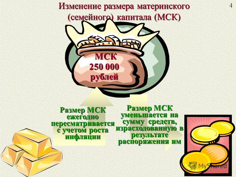 МАТЕРИНСКИЙ (СЕМЕЙНЫЙ) КАПИТАЛ – средства федерального бюджета, зачисляемые в бюджет Пенсионного фонда Российской Федерации, на дополнительные меры государственной поддержки семей, имеющих детей. ГОСУДАРСТВЕННЫЙ СЕРТИФИКАТ НА МСК- именной документ, п