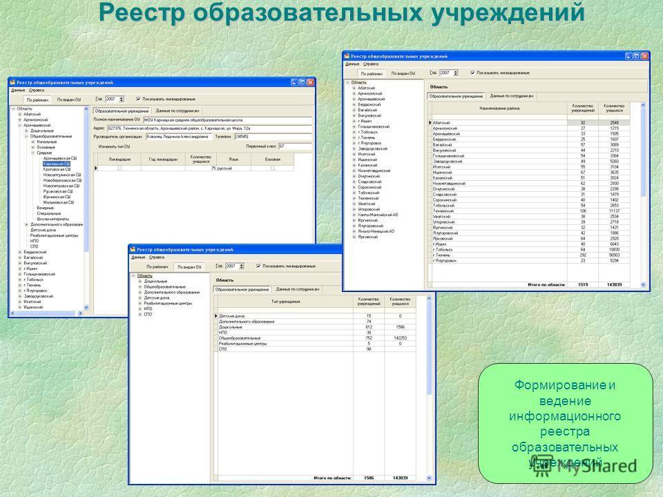 Реестр образовательных учреждений Формирование и ведение информационного реестра образовательных учреждений