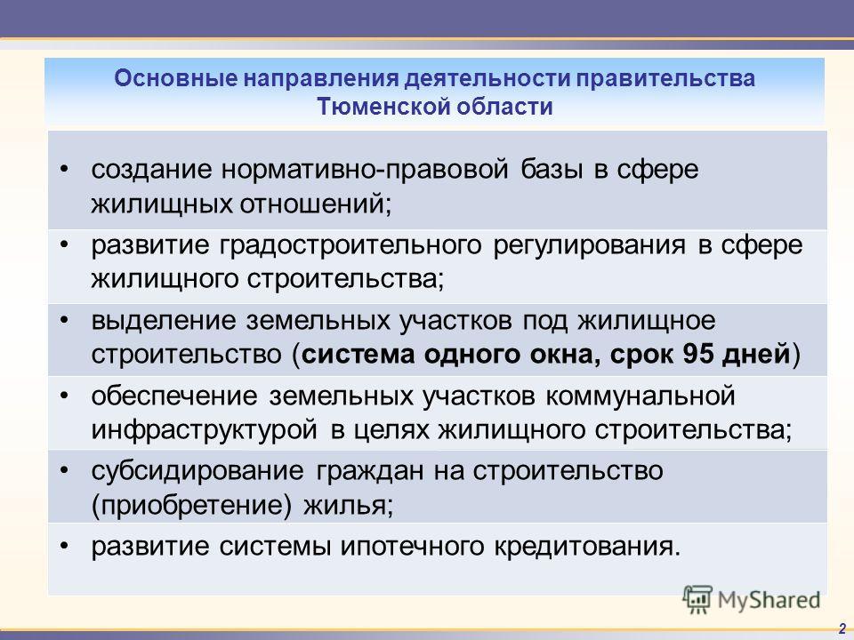 2 Основные направления деятельности правительства Тюменской области создание нормативно-правовой базы в сфере жилищных отношений; развитие градостроительного регулирования в сфере жилищного строительства; выделение земельных участков под жилищное стр