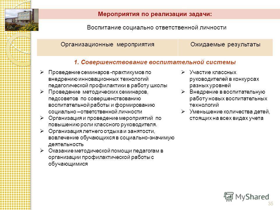 Мероприятия по реализации задачи: 35 Воспитание социально ответственной личности Организационные мероприятияОжидаемые результаты 1. Совершенствование воспитательной системы Проведение семинаров -практикумов по внедрению инновационных технологий педаг