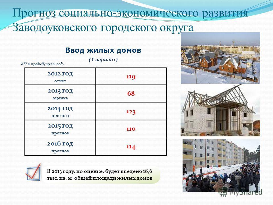 Ввод жилых домов (1 вариант) Прогноз социально-экономического развития Заводоуковского городского округа В 2013 году, по оценке, будет введено 18,6 тыс. кв. м общей площади жилых домов 2012 год отчет 119 2013 год оценка 68 2014 год прогноз 123 2015 г