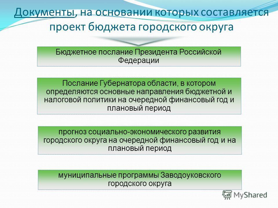 Документы, на основании которых составляется проект бюджета городского округа Бюджетное послание Президента Российской Федерации Послание Губернатора области, в котором определяются основные направления бюджетной и налоговой политики на очередной фин