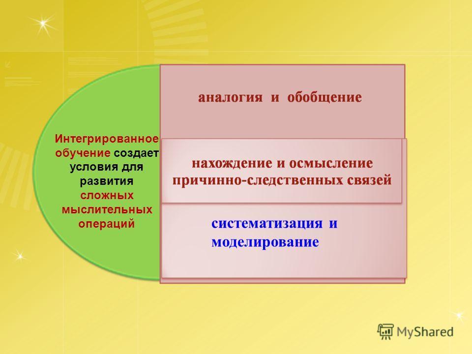 Интегрированное обучение создает условия для развития сложных мыслительных операций систематизация и моделирование