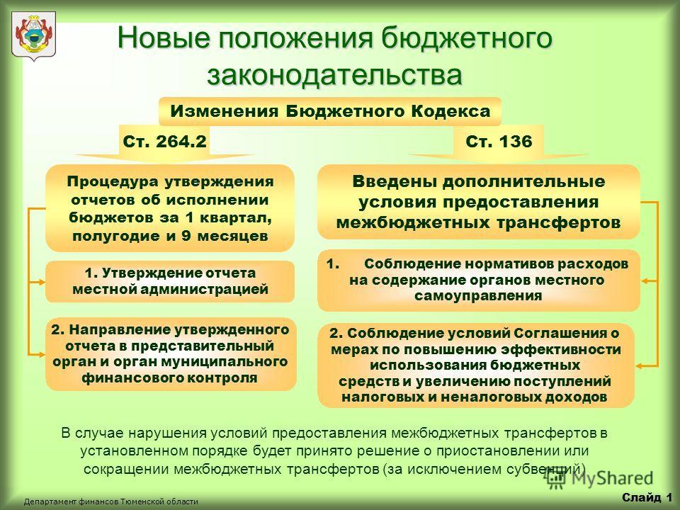 Об исполнении бюджета области за 1 квартал 2008 года Заместитель Губернатора области, директор департамента финансов