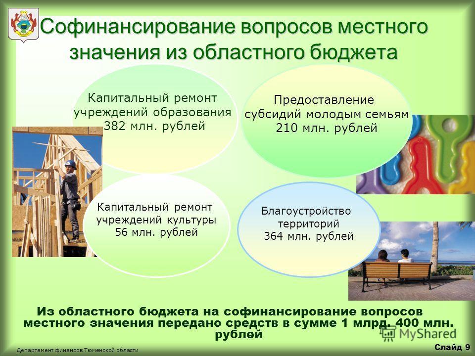 Слайд 8 Департамент финансов Тюменской области +1 473 Расходы за 1 квартал 2008 года профинансированы в сумме 5 658 млн. рублей или 13% от годового плана. Анализ выполнения плана по расходам местных бюджетов, млн. рублей Относительное невысокое испол
