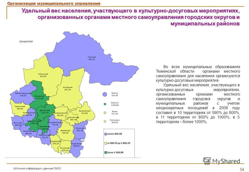Во всех муниципальных образованиях Тюменской области органами местного самоуправления для населения организуются культурно-досуговые мероприятия. Удельный вес населения, участвующего в культурно-досуговых мероприятиях, организованных органами местног