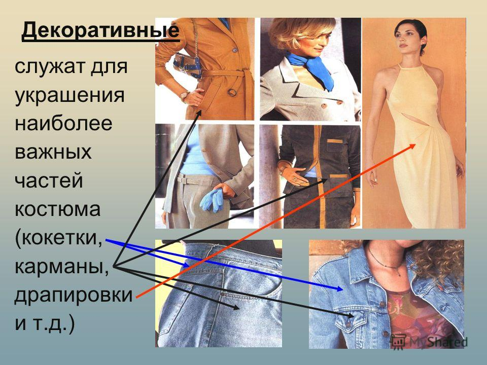 служат для украшения наиболее важных частей костюма (кокетки, карманы, драпировки и т.д.) Декоративные