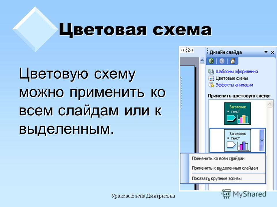 Уракова Елена Дмитриевна Цветовая схема Цветовую схему можно применить ко всем слайдам или к выделенным.