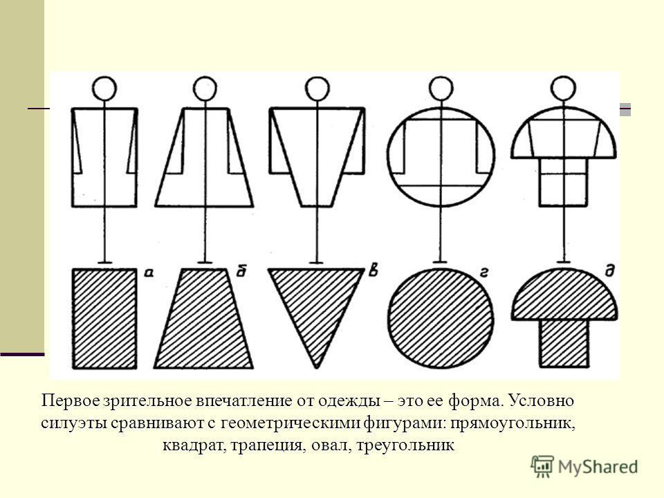 Первое зрительное впечатление от одежды – это ее форма. Условно силуэты сравнивают с геометрическими фигурами: прямоугольник, квадрат, трапеция, овал, треугольник
