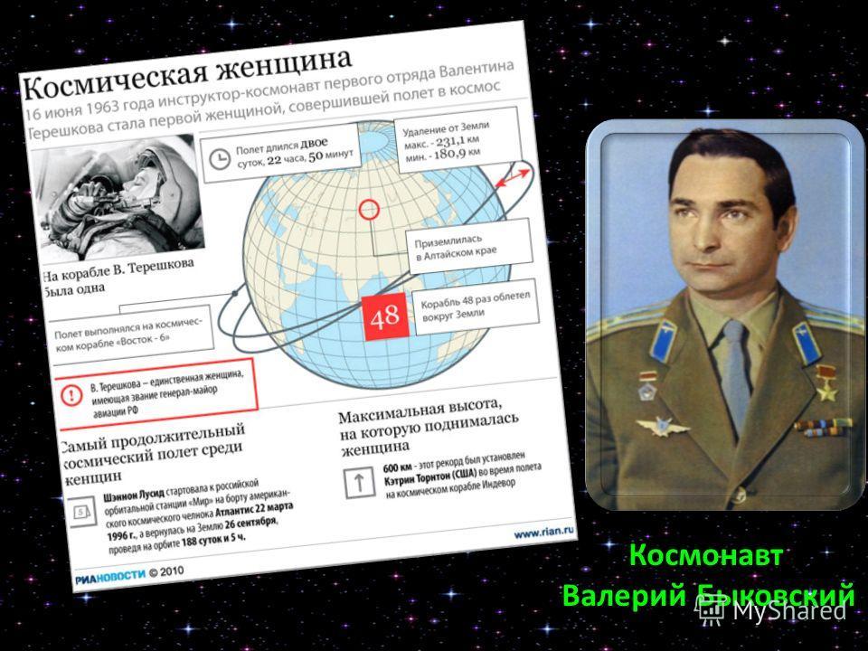 Космонавт Валерий Быковский