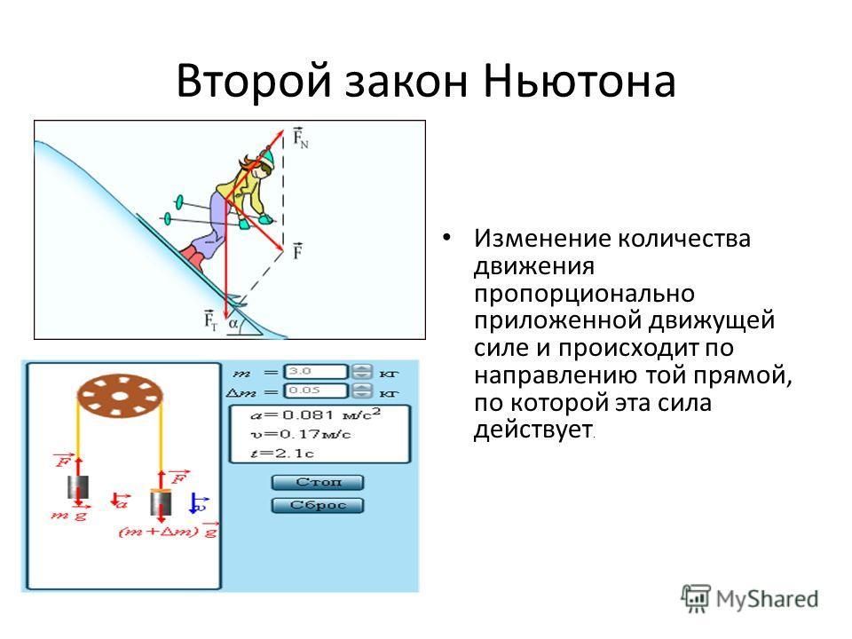 Второй закон Ньютона Изменение количества движения пропорционально приложенной движущей силе и происходит по направлению той прямой, по которой эта сила действует.