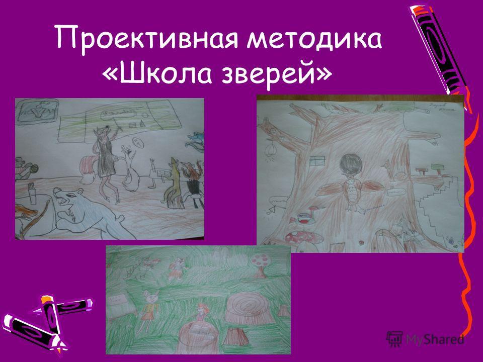 Проективная методика «Школа зверей»