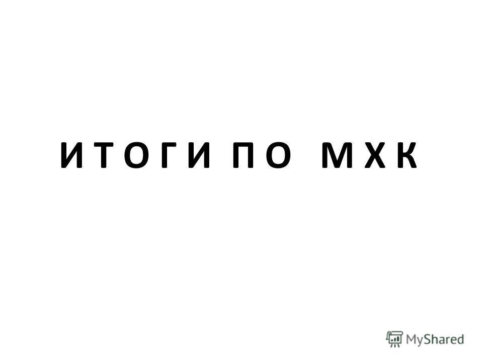 И Т О Г И П О М Х К