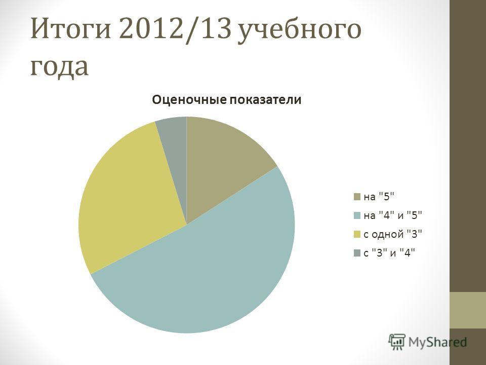 Итоги 2012/13 учебного года