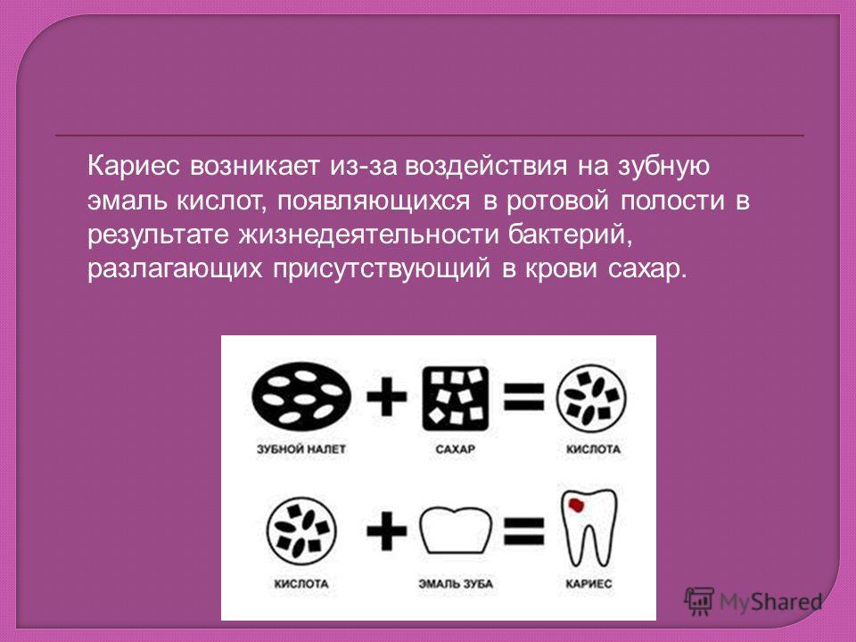 Кариес возникает из-за воздействия на зубную эмаль кислот, появляющихся в ротовой полости в результате жизнедеятельности бактерий, разлагающих присутствующий в крови сахар.